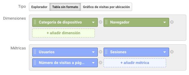 Captura de Analytics configurando el informe personalizado